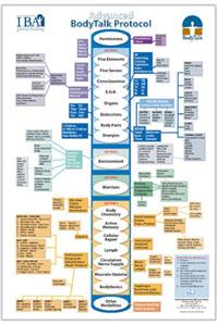 advanced energy systems khartchenko pdf